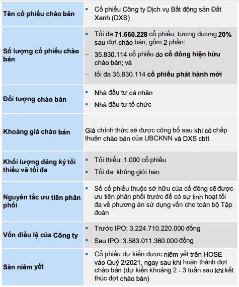 Đất Xanh Services chuẩn bị IPO, chào bán 71,66 triệu cổ phiếu